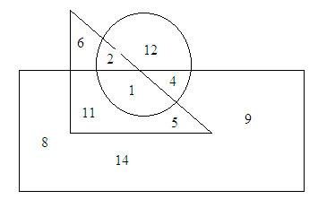 Venn diagram problems practice test bankingcareers blog 4 ccuart Images