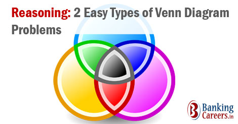 there can be questions ranging from easy to difficult however this tutorial contains only two simple types of venn diagram problems